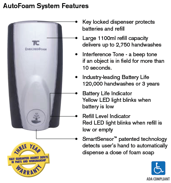 AutoFoam Touch-Free Enriched Foam Soap System Features