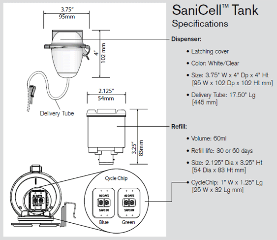 Technical Concepts [750375] SaniCell Tank Continuous Fixture Cleaning & Drain Maintenance System