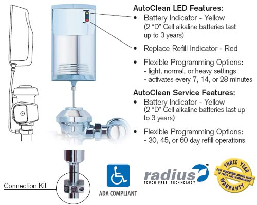 Technical Concepts AutoClean® Continuous Fixture Cleaning & Drain Maintenance System