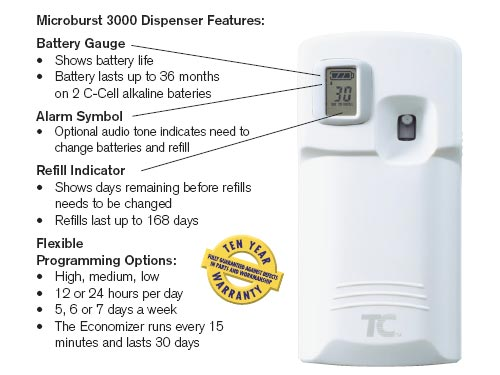 Technical Concepts Microburst 3000 Aerosol Odor Control Dispensing System - LCD - White