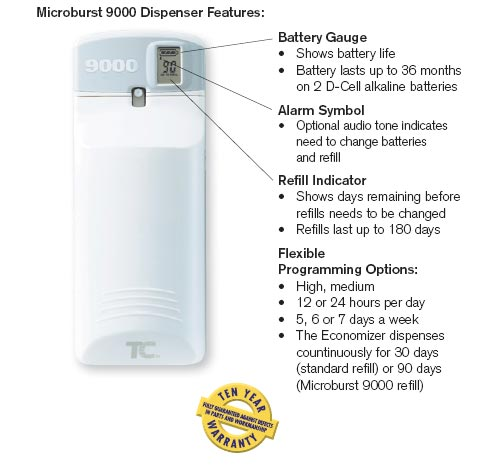 Technical Concepts Microburst 9000 Aerosol Odor Control Dispensing System - LCD - White