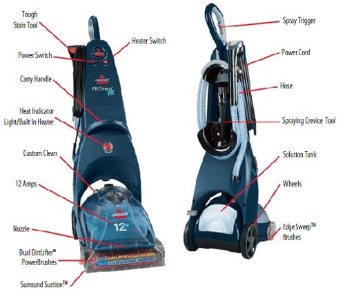 how to use bissell spotlifter 2x