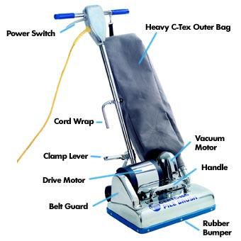 Model S Pile Brush Dry Carpet Extraction Vacuum 220v