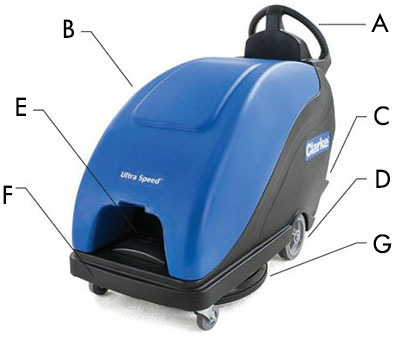 Clarke Ultra Speed 20 Floor Burnisher