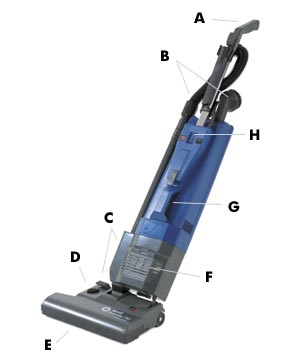 "Kent Euroclean DuraVac® 152 Dual-Motor Upright Vacuum Cleaner - 15"" Cleaning Path"