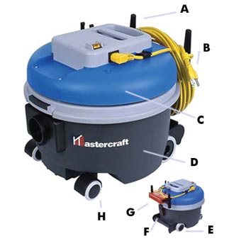 mastercraft ct9 9 compact hepa dry vacuum 2 gallons - Hepa Vacuum