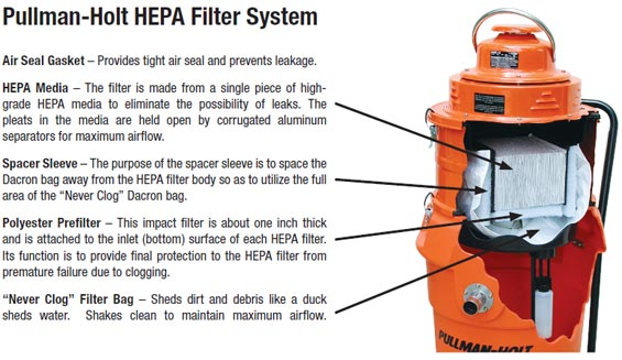 Pullman-Holt 102ASB Series Large Capacity Vacuum HEPA Filtration
